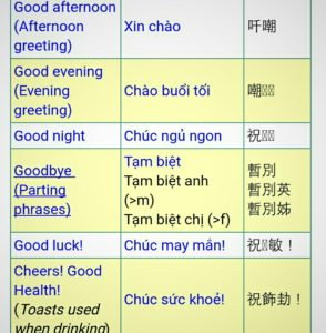 Just a few basic phrases go a long way in foreign countries.